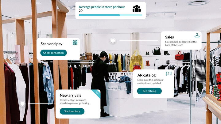 Retail Management in the New Normal-3