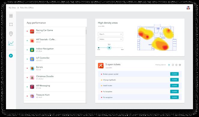 Analytics - Vera mockup with high-density area heat map